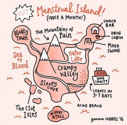 menstrualisland